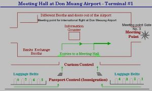 Meeting Point Don Mueang International flights - Bangkok Airport Transfers