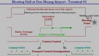 Bangkok Airport Transfer Meeting Point -Don Mueang International