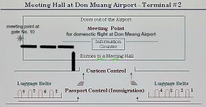 Meeting Point for transfer at Don Meaung Domestic arrivals - Bangkok Airport Transfer